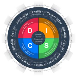 Model-DISC-D3-pl-510x510