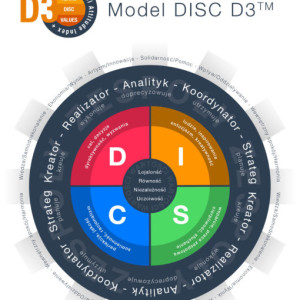 Model-DISC-D3-z-logo-pl-510x638